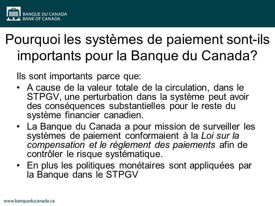 Pourquoi les systèmes de paiement sont-ils importants pour la Banque du Canada? Ils sont importants parce que: A cause de la valeur totale de la circu