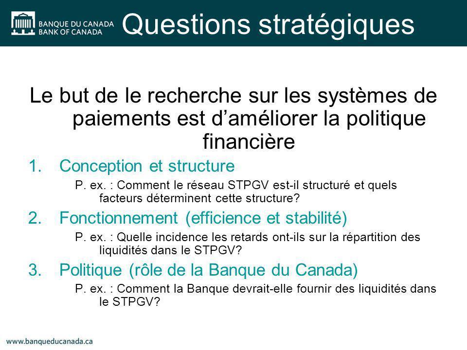 Le but de le recherche sur les systèmes de paiements est daméliorer la politique financière 1.Conception et structure P. ex. : Comment le réseau STPGV