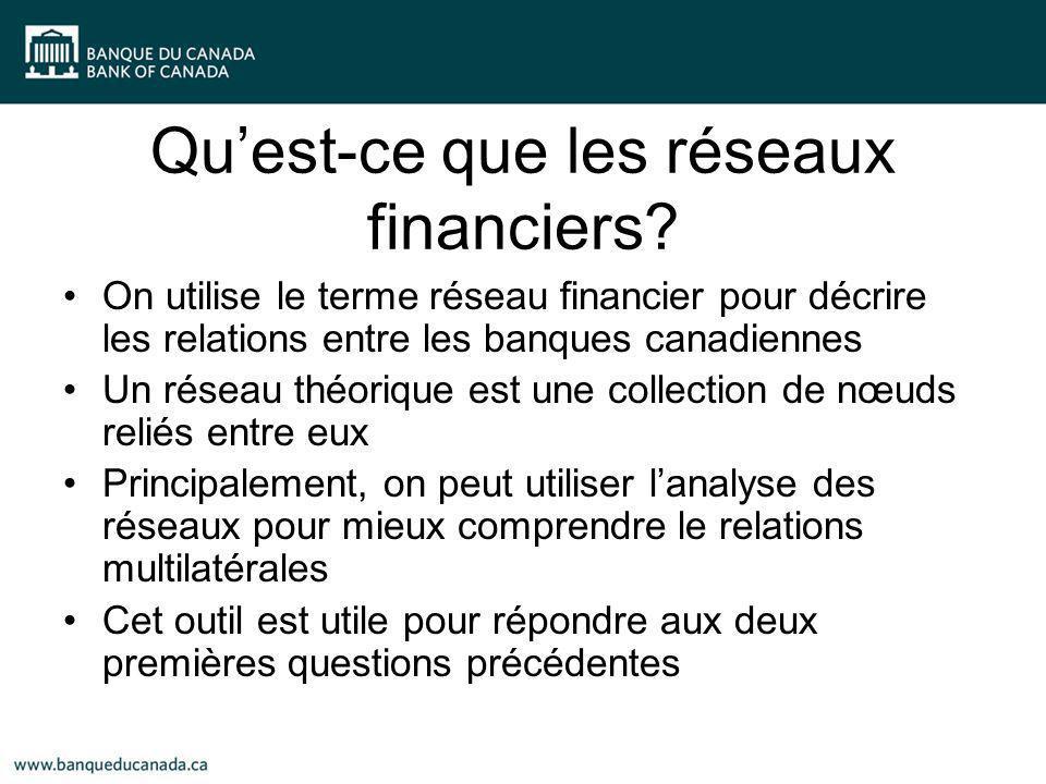 Quest-ce que les réseaux financiers? On utilise le terme réseau financier pour décrire les relations entre les banques canadiennes Un réseau théorique