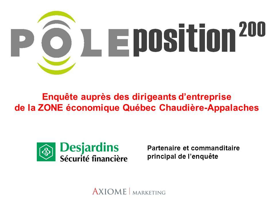 Plan de la présentation –Objectifs –Méthodologie –Enquête (Faits saillants) Portrait des répondants Situation économique Main-dœuvre Investissements Recherche et développement Développement de marchés hors Québec Financement