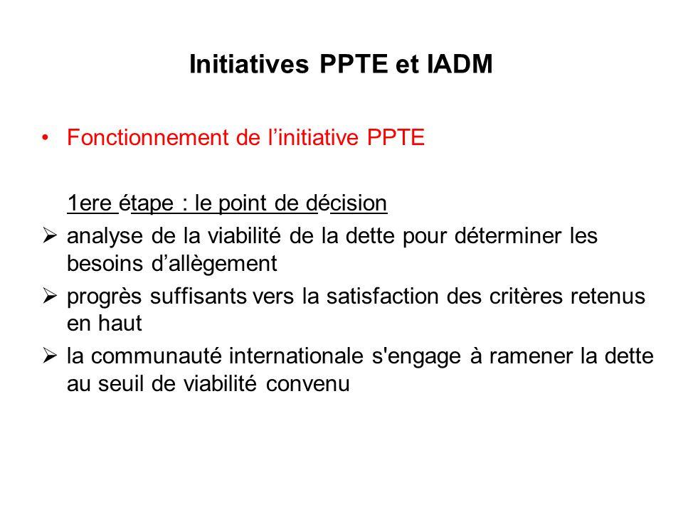 Initiatives PPTE et IADM Fonctionnement de linitiative PPTE 1ere étape : le point de décision analyse de la viabilité de la dette pour déterminer les