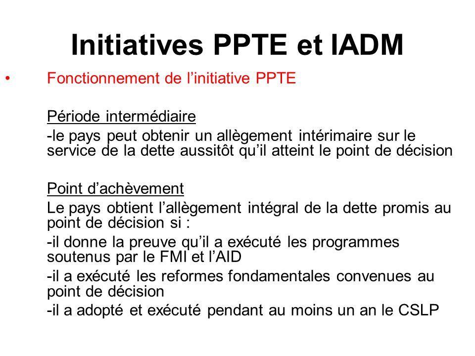 Initiatives PPTE et IADM Fonctionnement de linitiative PPTE Période intermédiaire -le pays peut obtenir un allègement intérimaire sur le service de la
