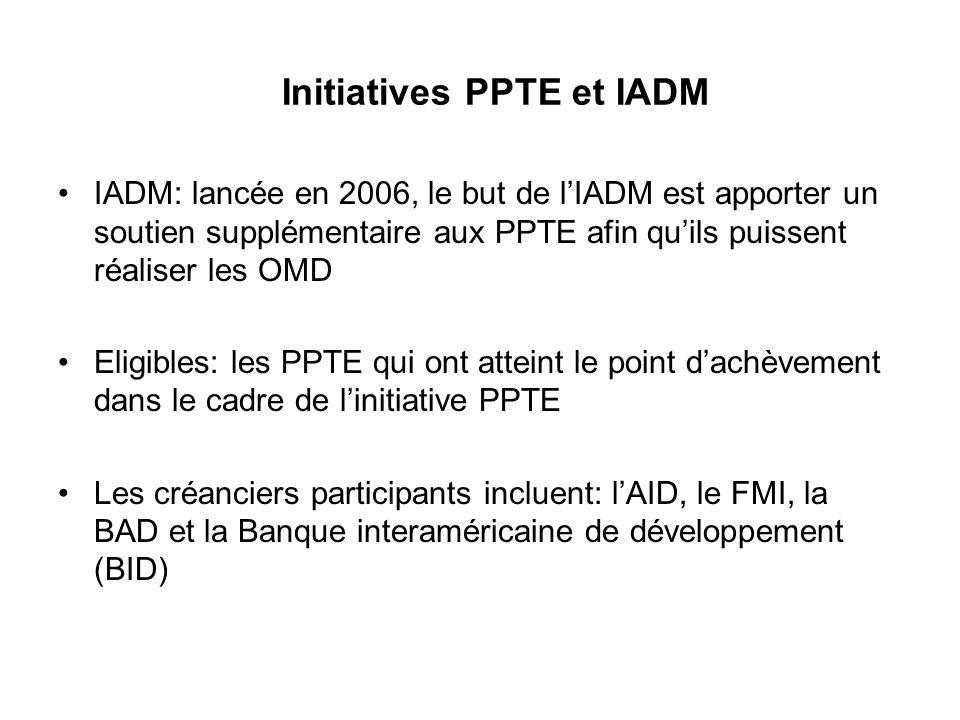 IADM: lancée en 2006, le but de lIADM est apporter un soutien supplémentaire aux PPTE afin quils puissent réaliser les OMD Eligibles: les PPTE qui ont