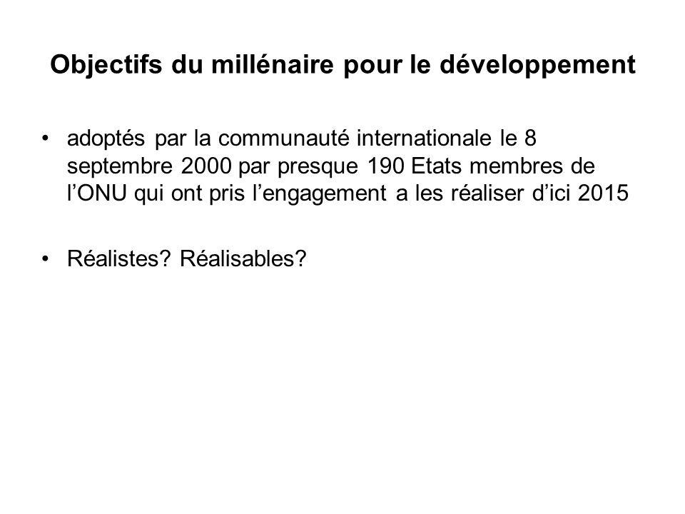 Objectifs du millénaire pour le développement adoptés par la communauté internationale le 8 septembre 2000 par presque 190 Etats membres de lONU qui o