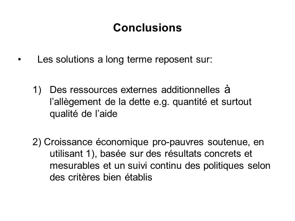 Conclusions Les solutions a long terme reposent sur: 1)Des ressources externes additionnelles à lallègement de la dette e.g. quantité et surtout quali