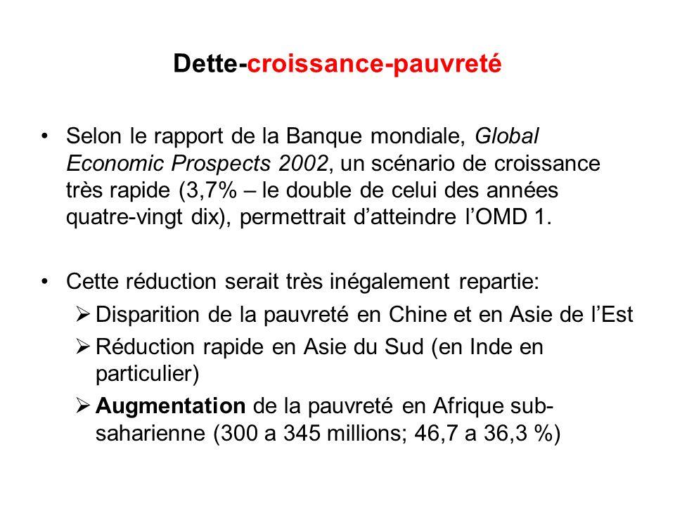 Dette-croissance-pauvreté Selon le rapport de la Banque mondiale, Global Economic Prospects 2002, un scénario de croissance très rapide (3,7% – le dou
