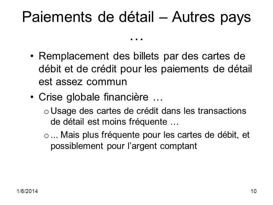 10 Paiements de détail – Autres pays … Remplacement des billets par des cartes de débit et de crédit pour les paiements de détail est assez commun Cri