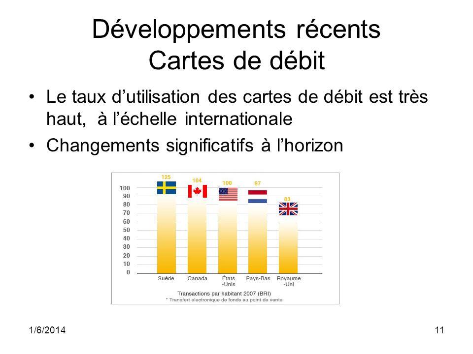 Développements récents Cartes de débit Le taux dutilisation des cartes de débit est très haut, à léchelle internationale Changements significatifs à lhorizon 1/6/201411