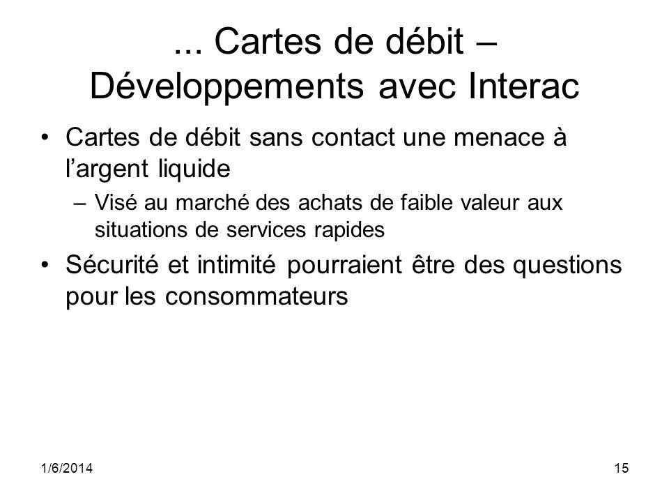 ... Cartes de débit – Développements avec Interac Cartes de débit sans contact une menace à largent liquide –Visé au marché des achats de faible valeu