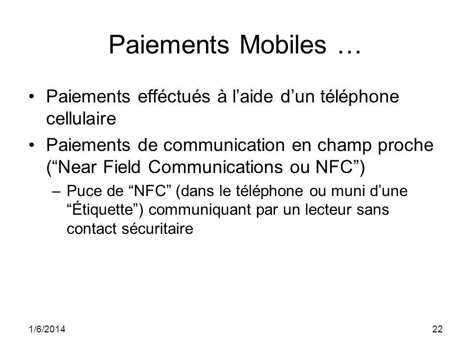 1/6/201422 Paiements Mobiles … Paiements efféctués à laide dun téléphone cellulaire Paiements de communication en champ proche (Near Field Communicati