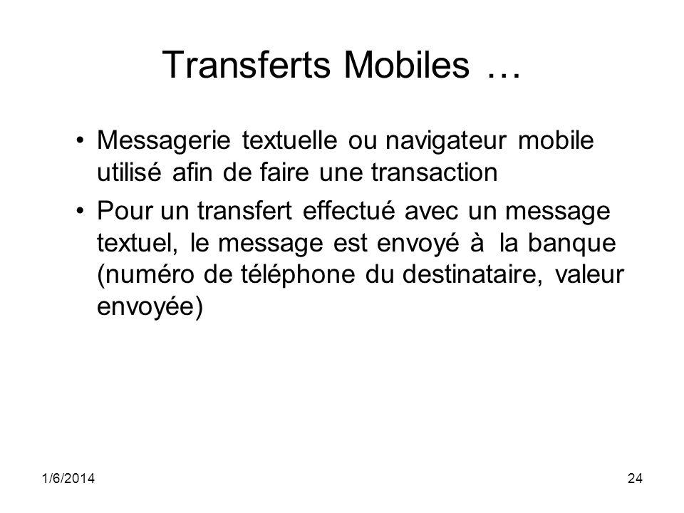 1/6/201424 Transferts Mobiles … Messagerie textuelle ou navigateur mobile utilisé afin de faire une transaction Pour un transfert effectué avec un message textuel, le message est envoyé à la banque (numéro de téléphone du destinataire, valeur envoyée)