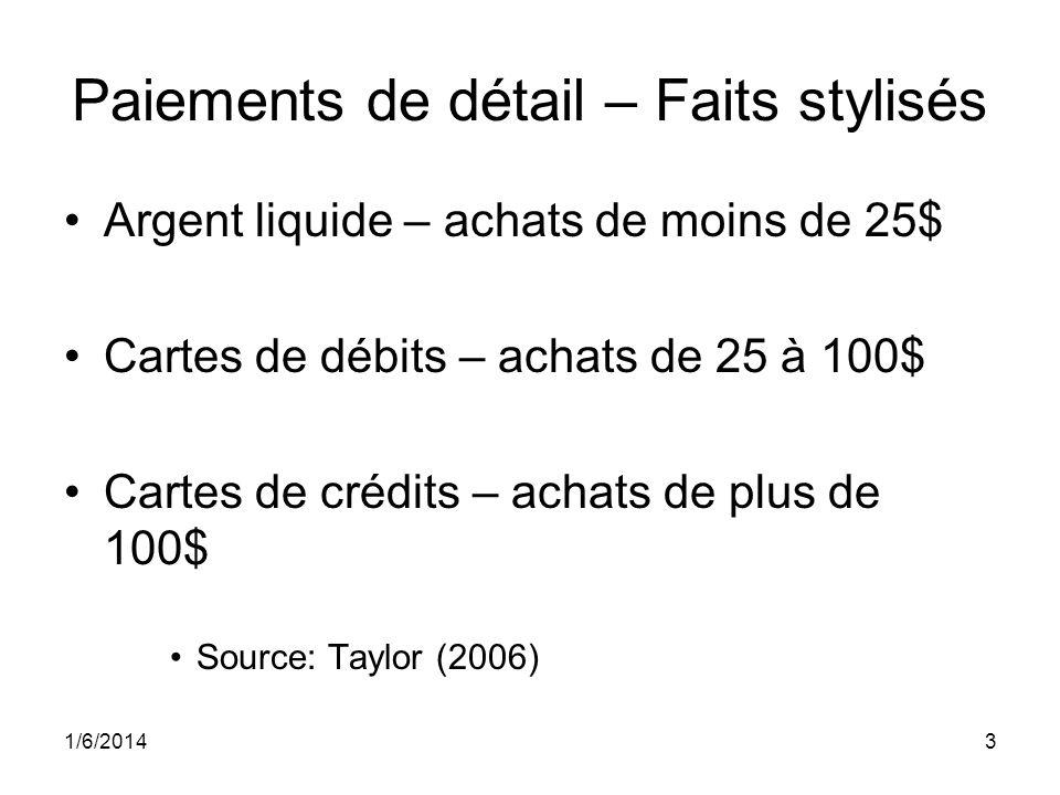 1/6/20143 Paiements de détail – Faits stylisés Argent liquide – achats de moins de 25$ Cartes de débits – achats de 25 à 100$ Cartes de crédits – achats de plus de 100$ Source: Taylor (2006)
