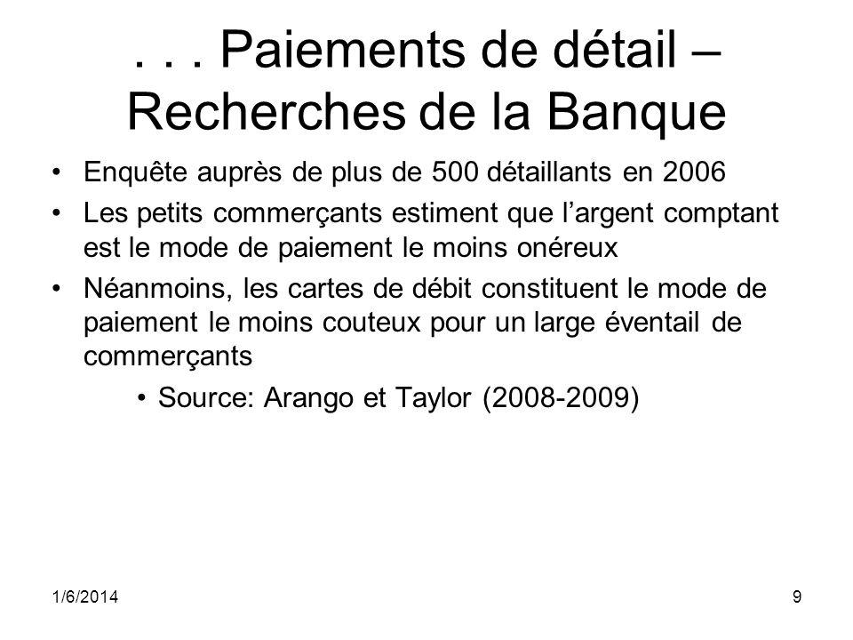 ... Paiements de détail – Recherches de la Banque Enquête auprès de plus de 500 détaillants en 2006 Les petits commerçants estiment que largent compta