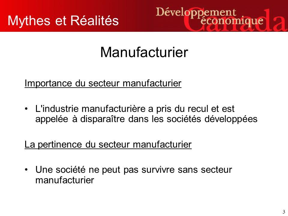 3 Manufacturier Importance du secteur manufacturier L industrie manufacturière a pris du recul et est appelée à disparaître dans les sociétés développées La pertinence du secteur manufacturier Une société ne peut pas survivre sans secteur manufacturier Mythes et Réalités