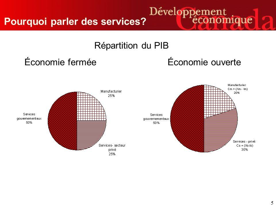 5 Pourquoi parler des services Répartition du PIB Économie fermée Économie ouverte