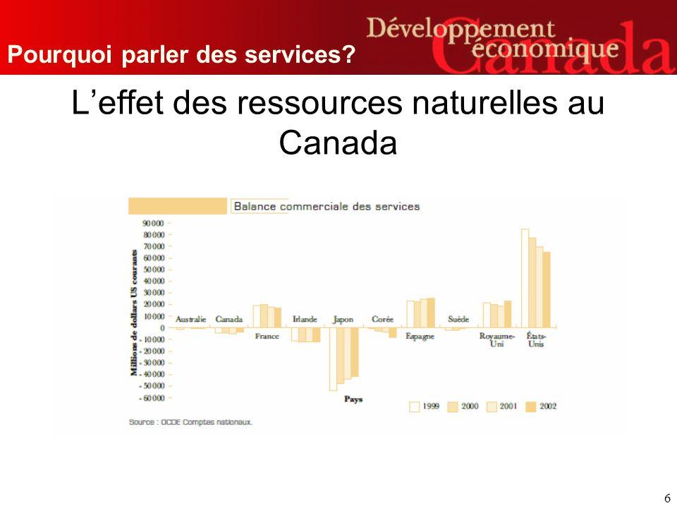 6 Leffet des ressources naturelles au Canada Pourquoi parler des services
