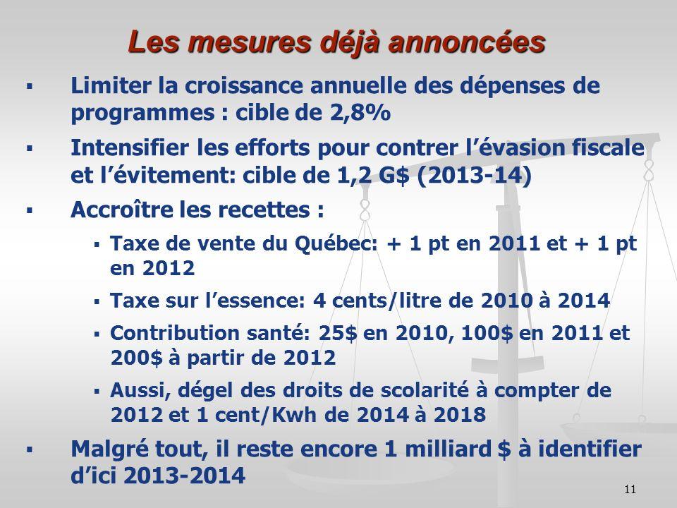 11 Les mesures déjà annoncées Limiter la croissance annuelle des dépenses de programmes : cible de 2,8% Intensifier les efforts pour contrer lévasion