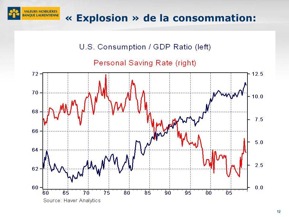 12 « Explosion » de la consommation: