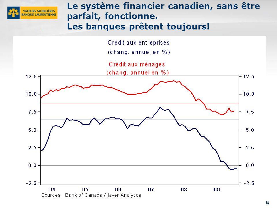 18 Le système financier canadien, sans être parfait, fonctionne. Les banques prêtent toujours!