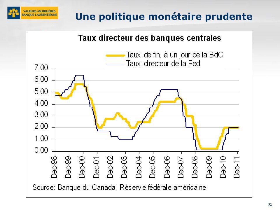 23 Une politique monétaire prudente