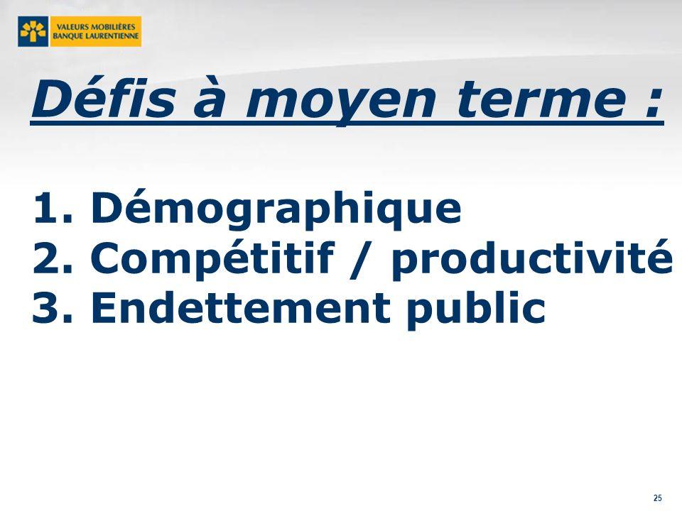 25 Défis à moyen terme : 1. Démographique 2. Compétitif / productivité 3. Endettement public