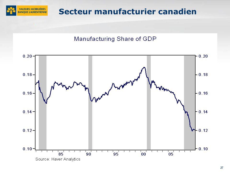27 Secteur manufacturier canadien