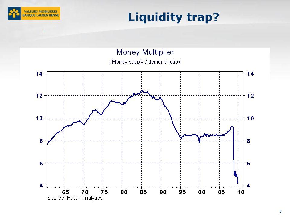 6 Liquidity trap