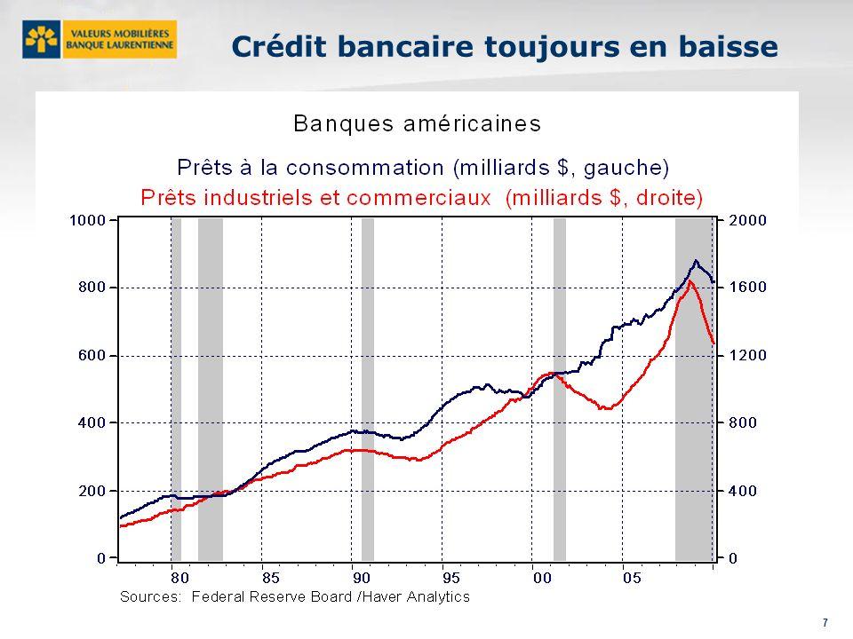 7 Crédit bancaire toujours en baisse