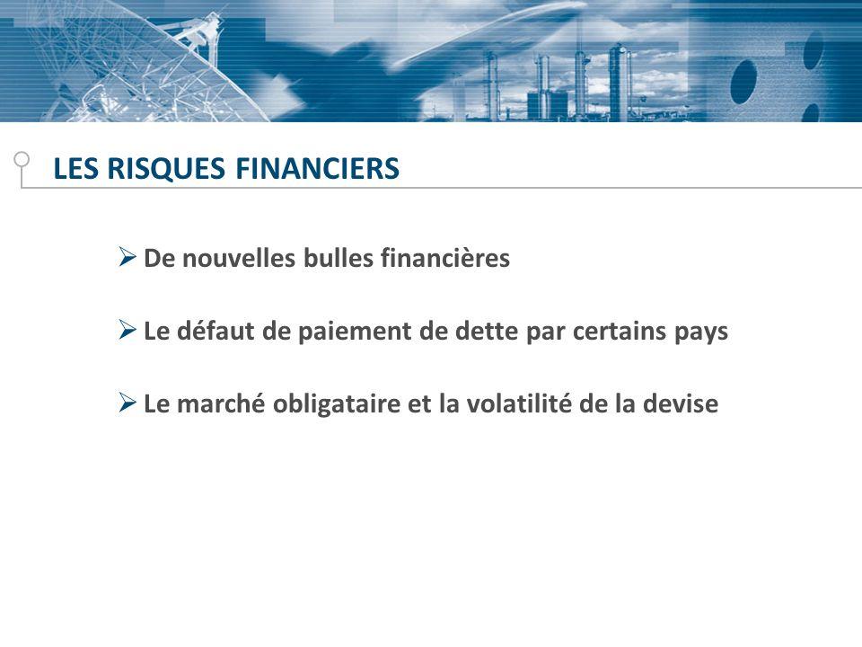 LES RISQUES FINANCIERS De nouvelles bulles financières Le défaut de paiement de dette par certains pays Le marché obligataire et la volatilité de la devise