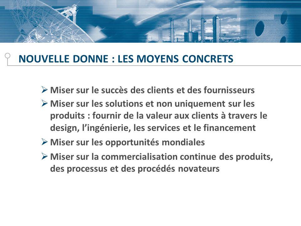 NOUVELLE DONNE : LES MOYENS CONCRETS Miser sur le succès des clients et des fournisseurs Miser sur les solutions et non uniquement sur les produits :
