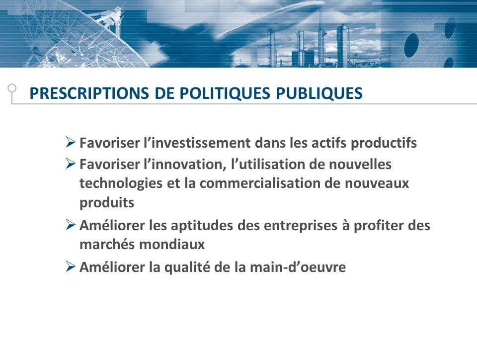 PRESCRIPTIONS DE POLITIQUES PUBLIQUES Favoriser linvestissement dans les actifs productifs Favoriser linnovation, lutilisation de nouvelles technologi