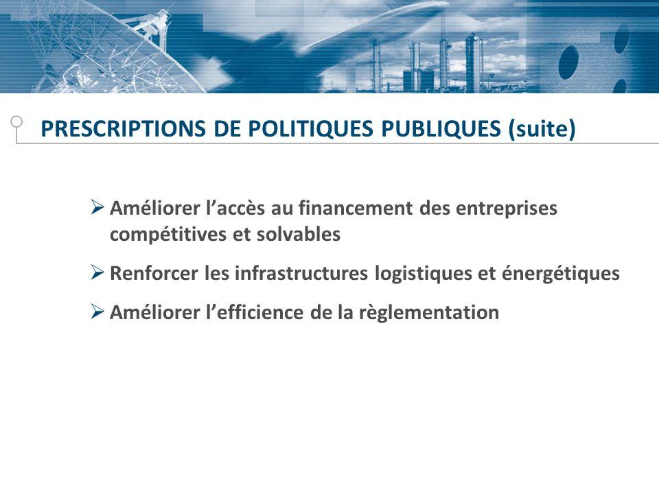PRESCRIPTIONS DE POLITIQUES PUBLIQUES (suite) Améliorer laccès au financement des entreprises compétitives et solvables Renforcer les infrastructures logistiques et énergétiques Améliorer lefficience de la règlementation