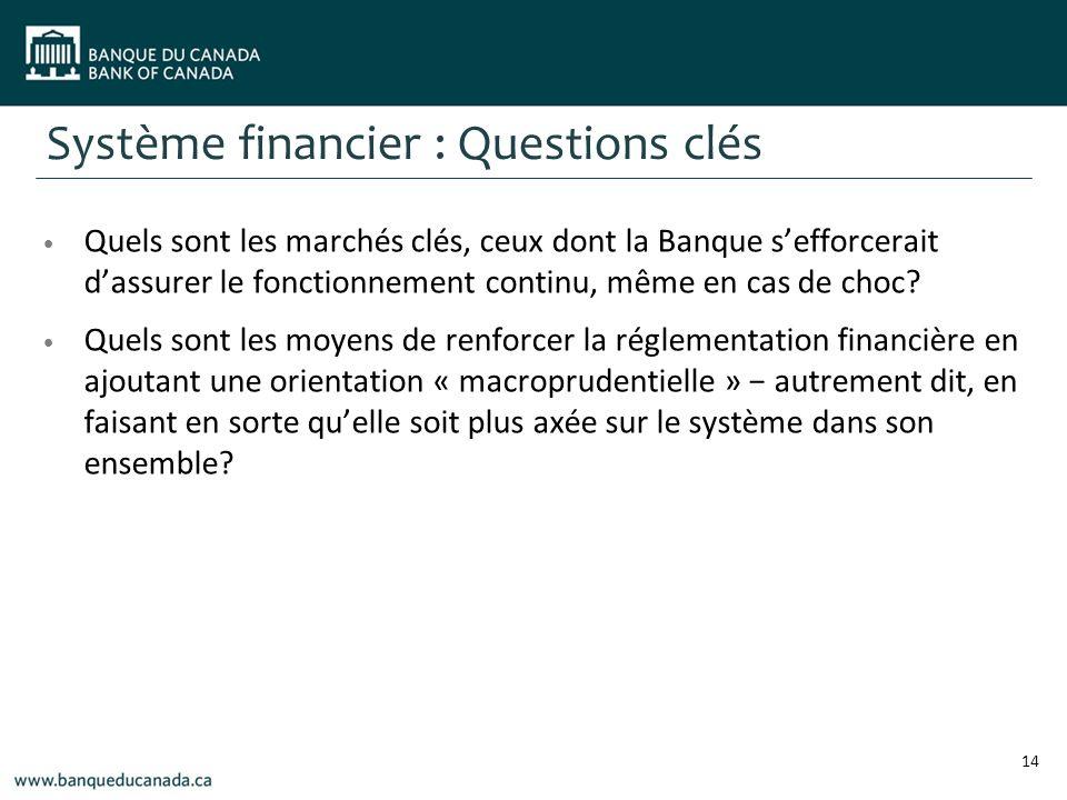 Système financier : Questions clés Quels sont les marchés clés, ceux dont la Banque sefforcerait dassurer le fonctionnement continu, même en cas de choc.