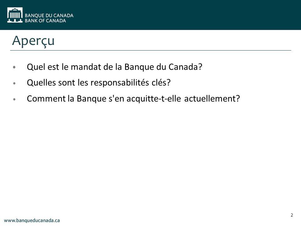 Aperçu Quel est le mandat de la Banque du Canada. Quelles sont les responsabilités clés.