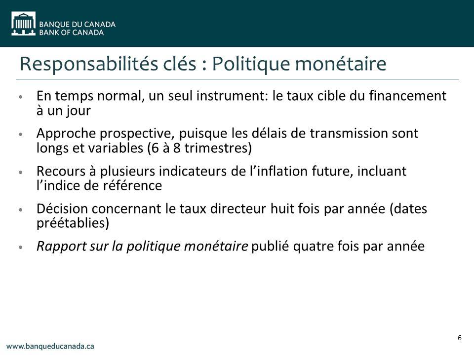 Responsabilités clés : Monnaie La Banque fait rapport sur le nombre de cas de contrefaçon par comparaison à ses cibles.