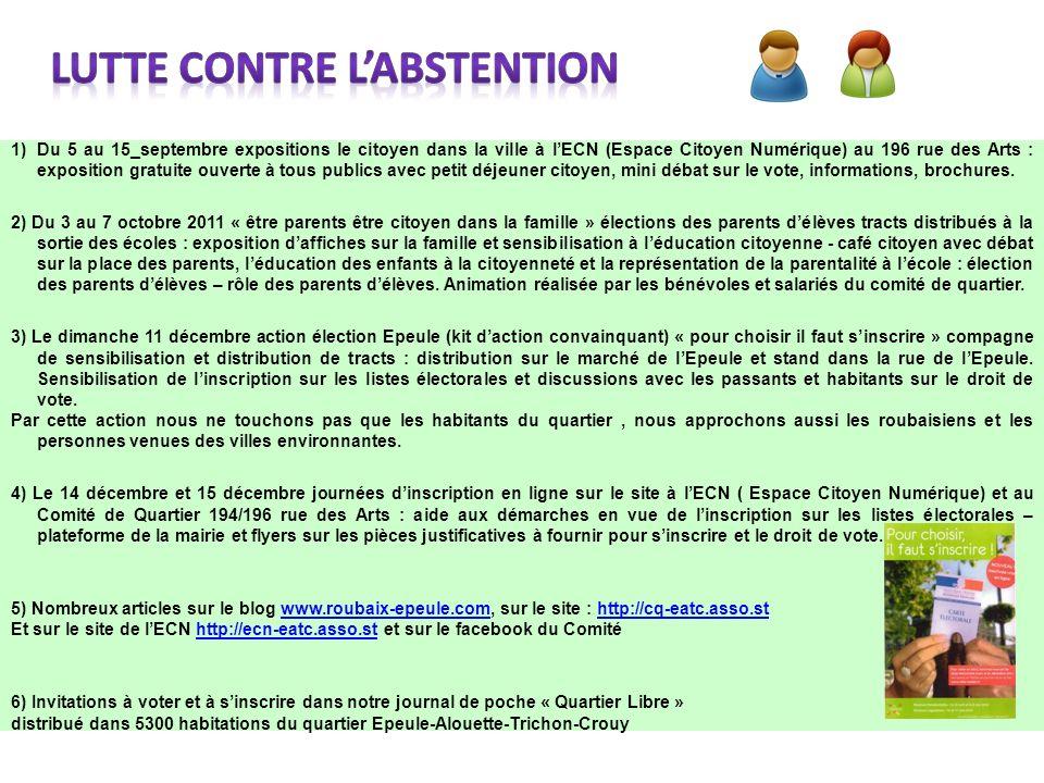 1)Du 5 au 15_septembre expositions le citoyen dans la ville à lECN (Espace Citoyen Numérique) au 196 rue des Arts : exposition gratuite ouverte à tous