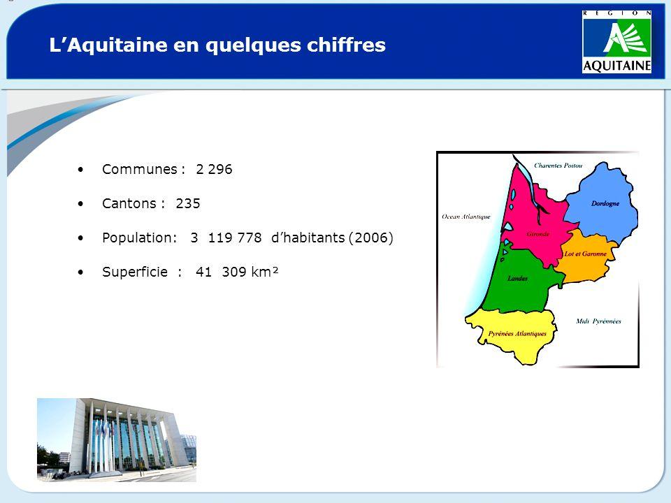 LAquitaine en quelques chiffres Communes : 2 296 Cantons : 235 Population: 3 119 778 dhabitants (2006) Superficie : 41 309 km²
