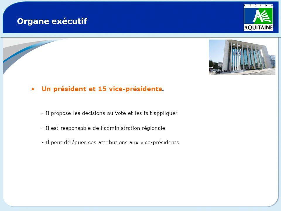 Organe exécutif Un président et 15 vice-présidents. - Il propose les décisions au vote et les fait appliquer - Il est responsable de ladministration r