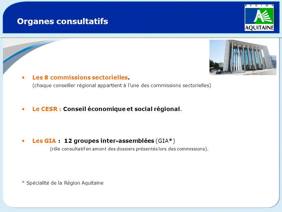 Organes consultatifs Les 8 commissions sectorielles. (chaque conseiller régional appartient à lune des commissions sectorielles) Le CESR : Conseil éco