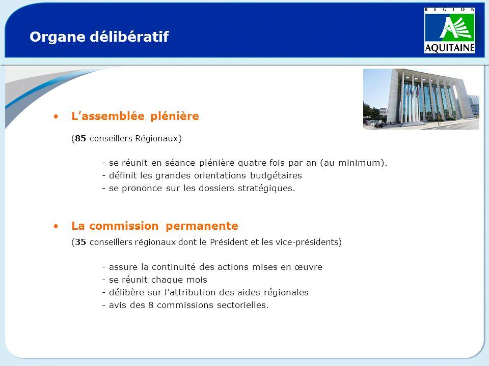 Organe délibératif Lassemblée plénière (85 conseillers Régionaux) - se réunit en séance plénière quatre fois par an (au minimum). - définit les grande