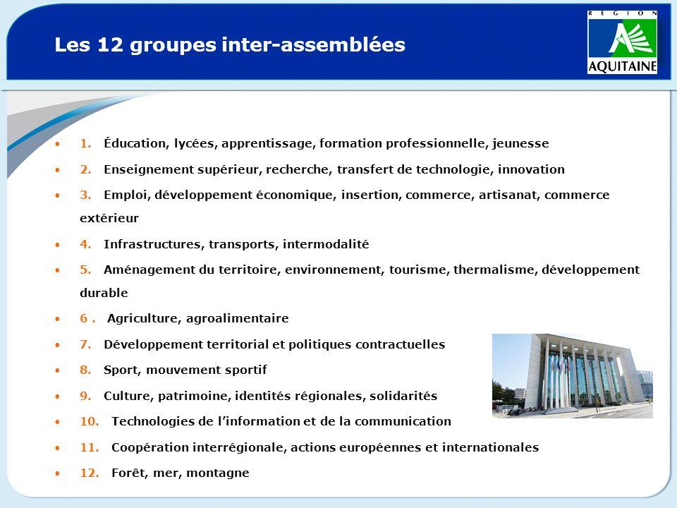 Les 12 groupes inter-assemblées 1. Éducation, lycées, apprentissage, formation professionnelle, jeunesse 2. Enseignement supérieur, recherche, transfe