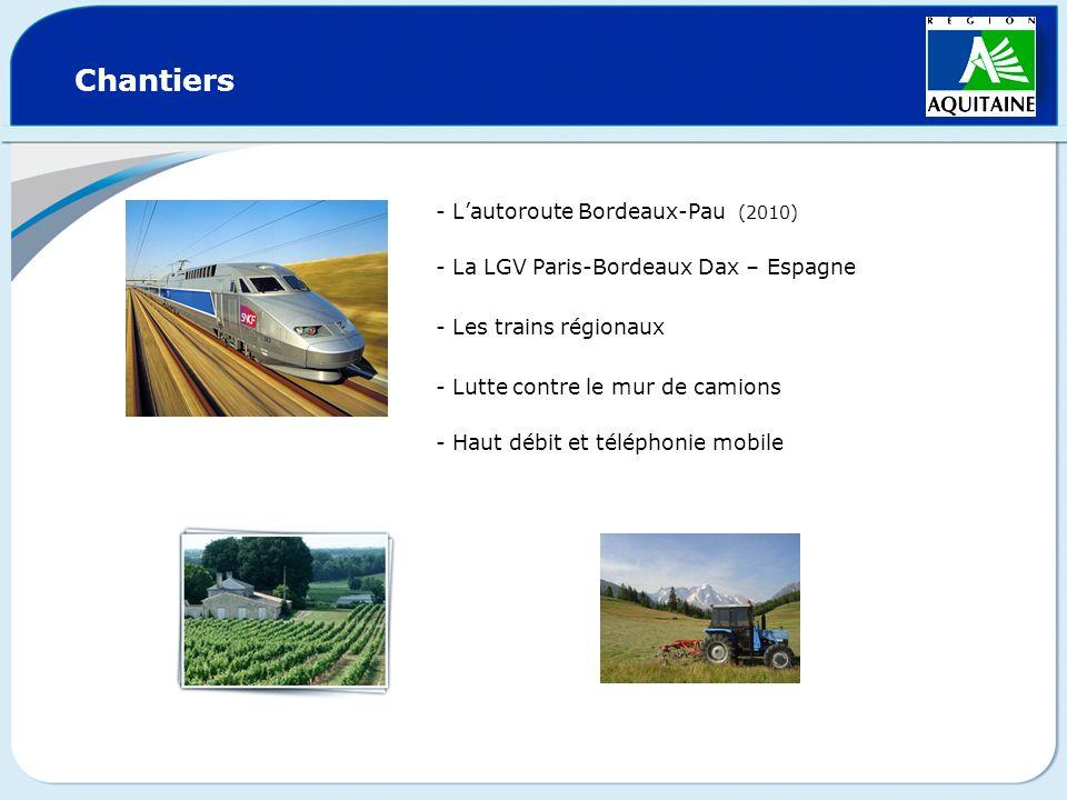 Chantiers - Lautoroute Bordeaux-Pau (2010) - La LGV Paris-Bordeaux Dax – Espagne - Les trains régionaux - Lutte contre le mur de camions - Haut débit