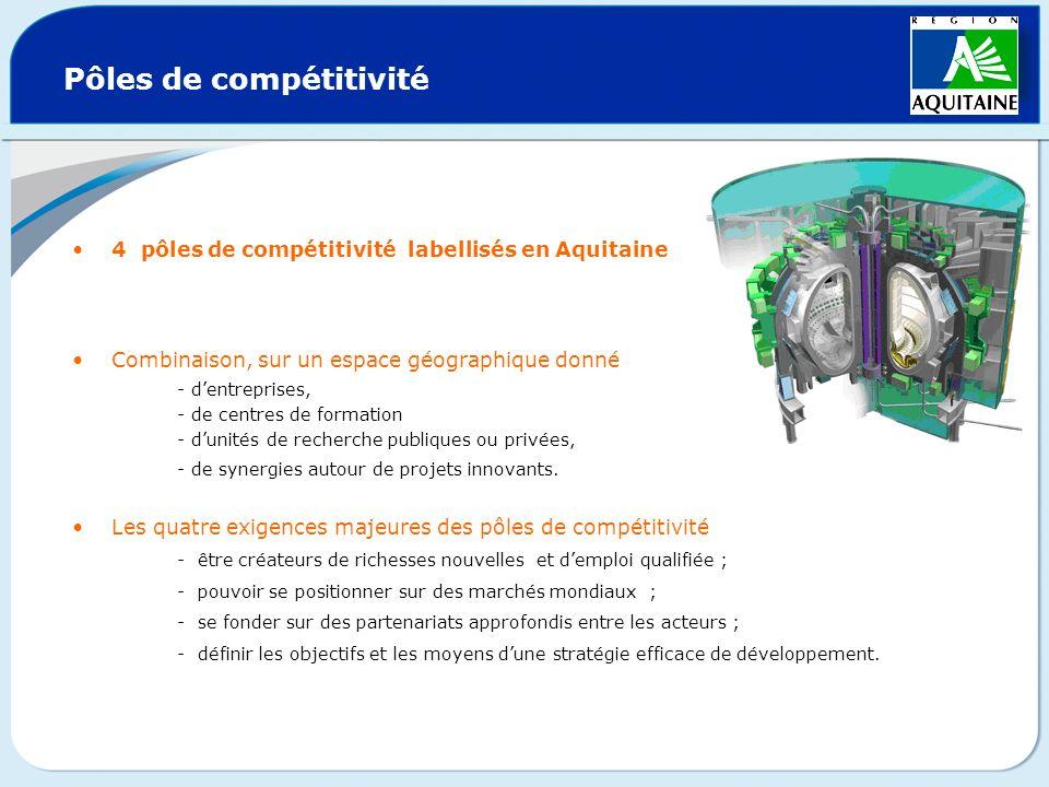 Pôles de compétitivité 4 pôles de compétitivité labellisés en Aquitaine Combinaison, sur un espace géographique donné - dentreprises, - de centres de