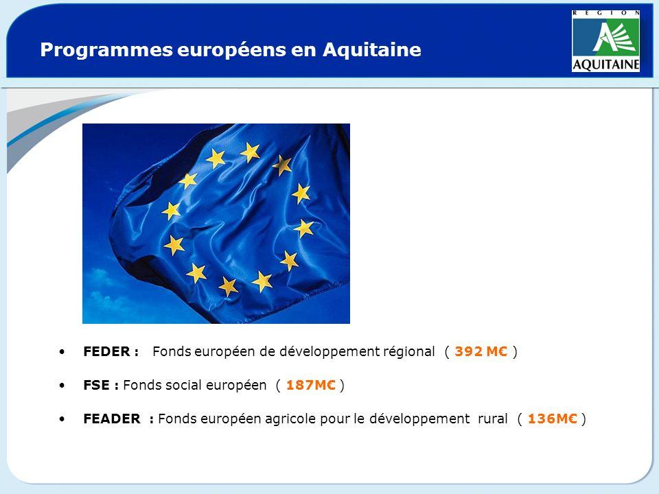 Programmes européens en Aquitaine FEDER : Fonds européen de développement régional ( 392 M ) FSE : Fonds social européen ( 187M ) FEADER : Fonds europ