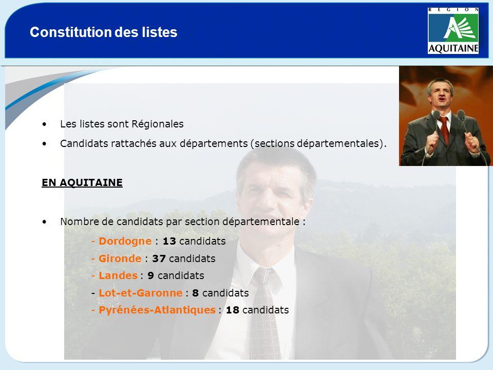 Constitution des listes Les listes sont Régionales Candidats rattachés aux départements (sections départementales). EN AQUITAINE Nombre de candidats p