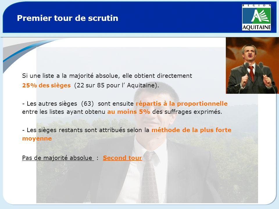 Premier tour de scrutin Si une liste a la majorité absolue, elle obtient directement 25% des sièges (22 sur 85 pour l Aquitaine). - Les autres sièges