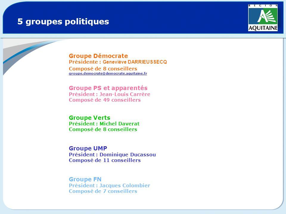 5 groupes politiques Groupe Démocrate Présidente : Geneviève DARRIEUSSECQ Composé de 8 conseillers groupe.democrate@democrate.aquitaine.fr groupe.demo
