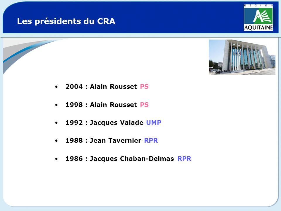 Les présidents du CRA 2004 : Alain Rousset PS 1998 : Alain Rousset PS 1992 : Jacques Valade UMP 1988 : Jean Tavernier RPR 1986 : Jacques Chaban-Delmas