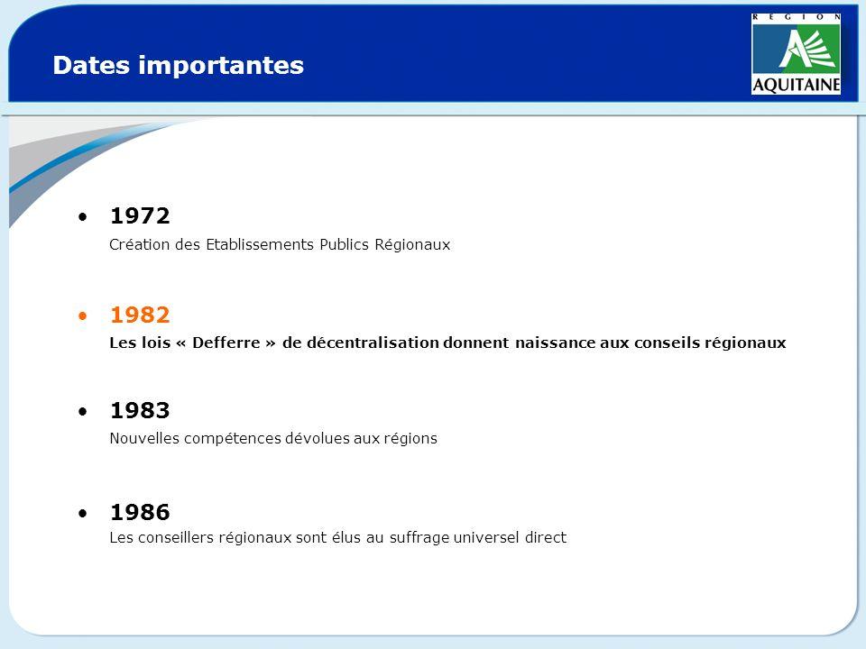 Dates importantes 1972 Création des Etablissements Publics Régionaux 1982 Les lois « Defferre » de décentralisation donnent naissance aux conseils rég