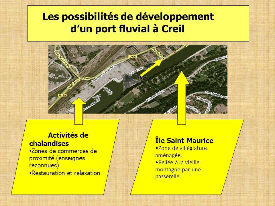 Les possibilités de développement dun port fluvial à Creil Activités de chalandises Zones de commerces de proximité (enseignes reconnues) Restauration